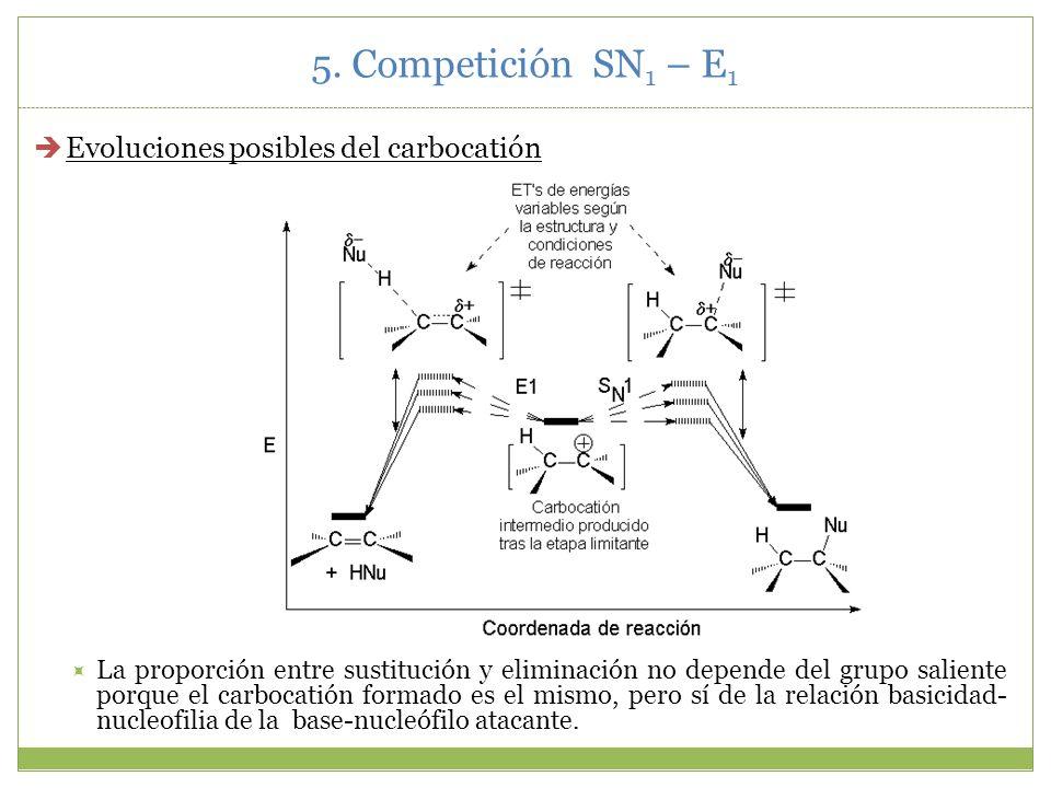 5. Competición SN 1 – E 1 Evoluciones posibles del carbocatión La proporción entre sustitución y eliminación no depende del grupo saliente porque el c
