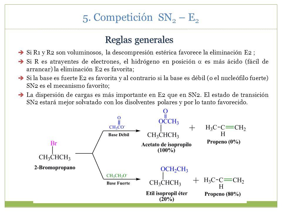 5. Competición SN 2 – E 2 Reglas generales Si R1 y R2 son voluminosos, la descompresión estérica favorece la eliminación E2 ; Si R es atrayentes de el