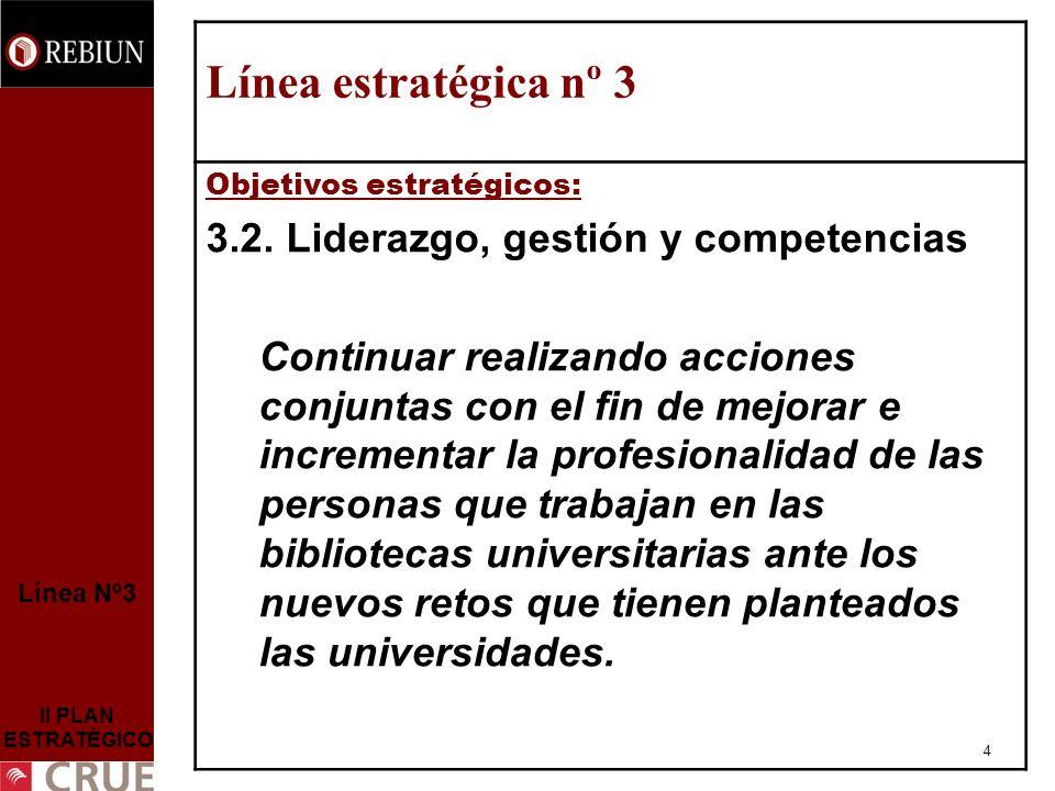 4 Línea Nº3 II PLAN ESTRATÉGICO Línea estratégica nº 3 Objetivos estratégicos: 3.2.
