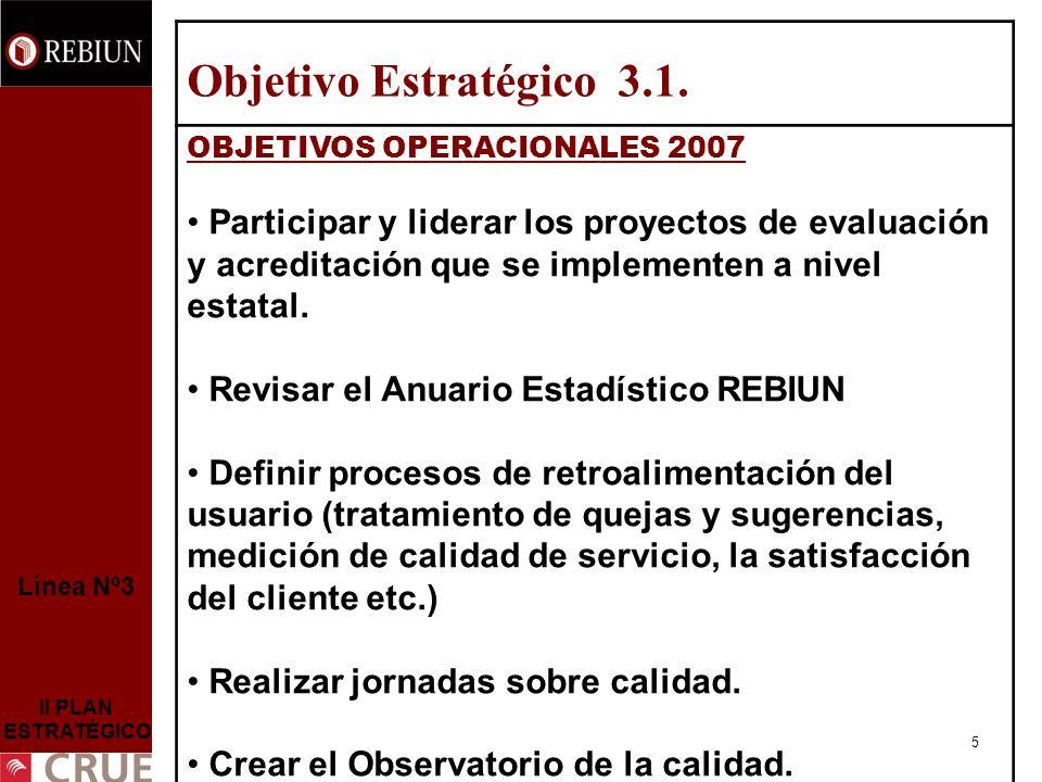 5 Línea Nº3 II PLAN ESTRATÉGICO Objetivo Estratégico 3.1.