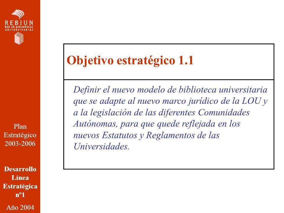 Plan Estratégico 2003-2006 Desarrollo Línea Estratégica nº1 Año 2004 Objetivo estratégico 1.1 Definir el nuevo modelo de biblioteca universitaria que se adapte al nuevo marco jurídico de la LOU y a la legislación de las diferentes Comunidades Autónomas, para que quede reflejada en los nuevos Estatutos y Reglamentos de las Universidades.
