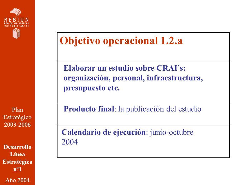 Plan Estratégico 2003-2006 Desarrollo Línea Estratégica nº1 Año 2004 Objetivo operacional 1.2.a Elaborar un estudio sobre CRAI´s: organización, personal, infraestructura, presupuesto etc.