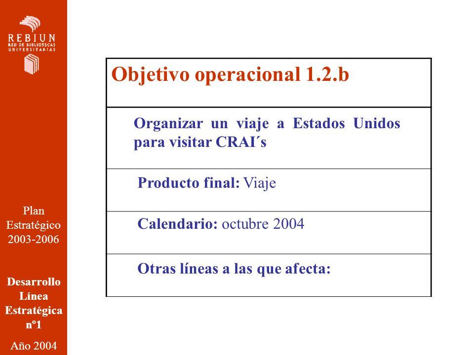 Plan Estratégico 2003-2006 Desarrollo Línea Estratégica nº1 Año 2004 Objetivo operacional 1.2.b Organizar un viaje a Estados Unidos para visitar CRAI´s Producto final: Viaje Calendario: octubre 2004 Otras líneas a las que afecta: