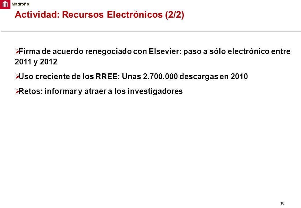 10 Actividad: Recursos Electrónicos (2/2) Firma de acuerdo renegociado con Elsevier: paso a sólo electrónico entre 2011 y 2012 Uso creciente de los RR