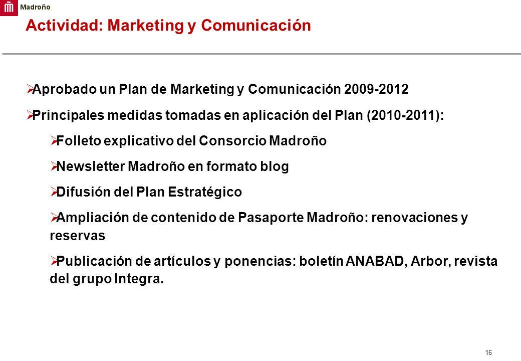 16 Actividad: Marketing y Comunicación Aprobado un Plan de Marketing y Comunicación 2009-2012 Principales medidas tomadas en aplicación del Plan (2010
