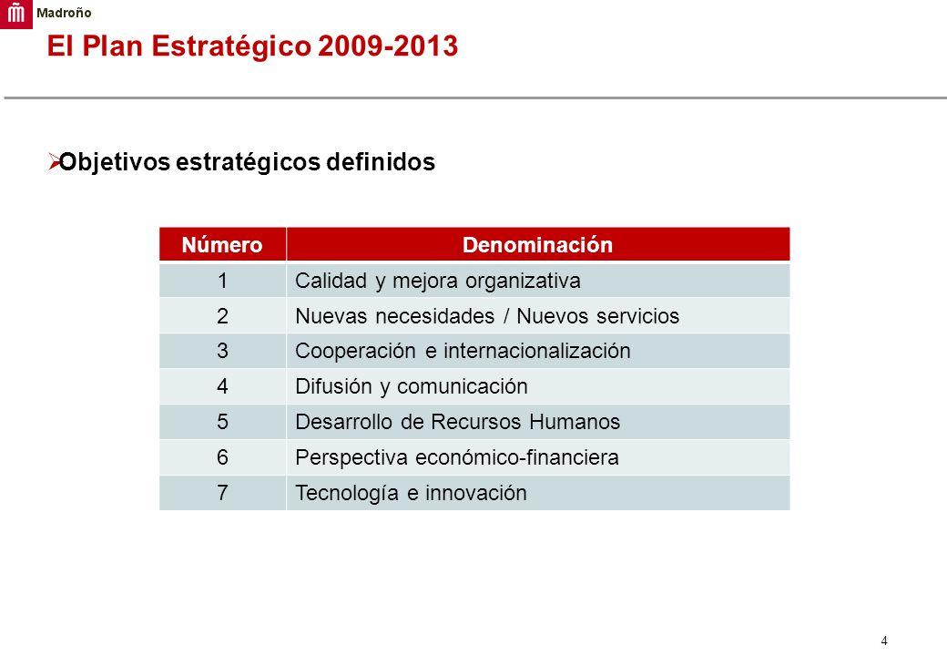 4 El Plan Estratégico 2009-2013 Objetivos estratégicos definidos NúmeroDenominación 1Calidad y mejora organizativa 2Nuevas necesidades / Nuevos servic