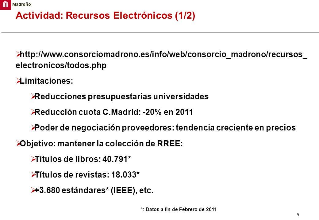 9 Actividad: Recursos Electrónicos (1/2) http://www.consorciomadrono.es/info/web/consorcio_madrono/recursos_ electronicos/todos.php Limitaciones: Redu
