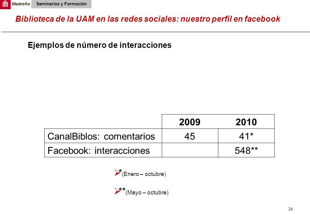24 Biblioteca de la UAM en las redes sociales: nuestro perfil en facebook Seminarios y Formación 20092010 CanalBiblos: comentarios4541* Facebook: inte