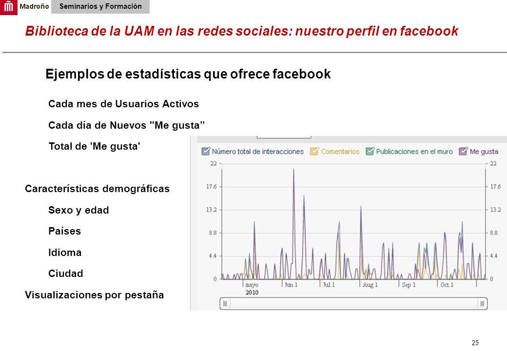 25 Biblioteca de la UAM en las redes sociales: nuestro perfil en facebook Seminarios y Formación Ejemplos de estadísticas que ofrece facebook Cada mes