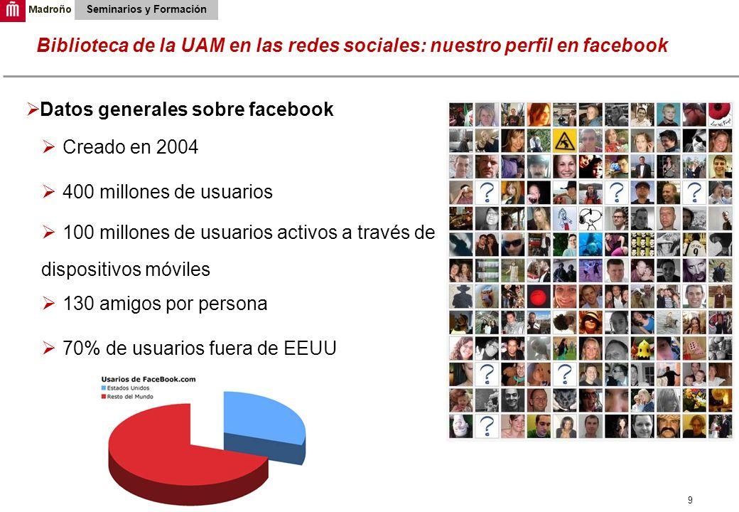 9 Biblioteca de la UAM en las redes sociales: nuestro perfil en facebook Seminarios y Formación Datos generales sobre facebook Creado en 2004 400 mill