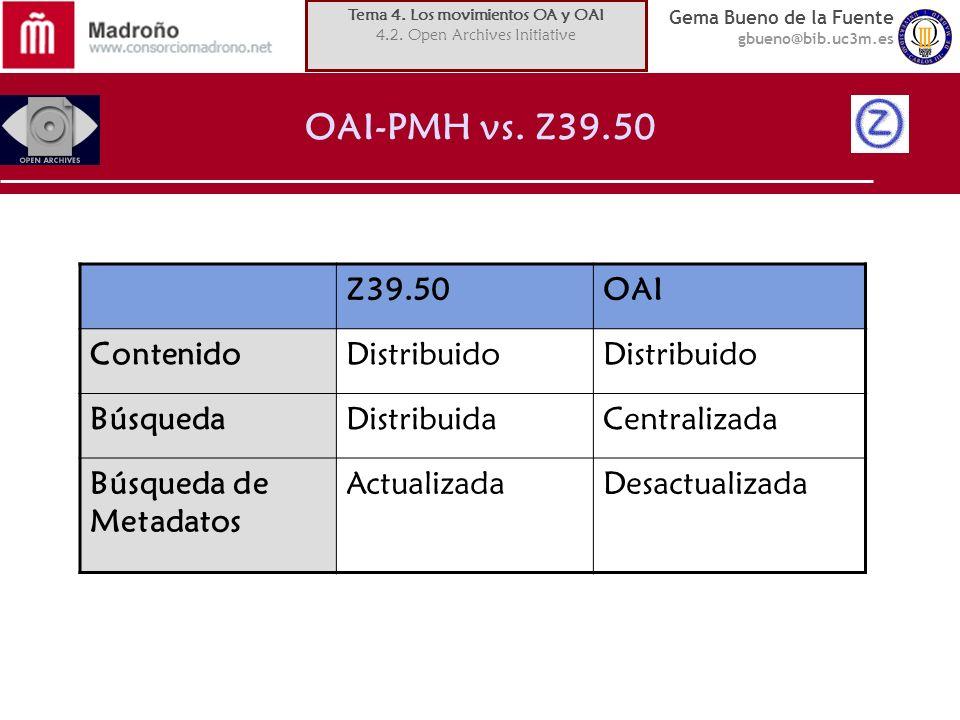 Gema Bueno de la Fuente gbueno@bib.uc3m.es Z39.50OAI ContenidoDistribuido BúsquedaDistribuidaCentralizada Búsqueda de Metadatos ActualizadaDesactualizada OAI-PMH vs.
