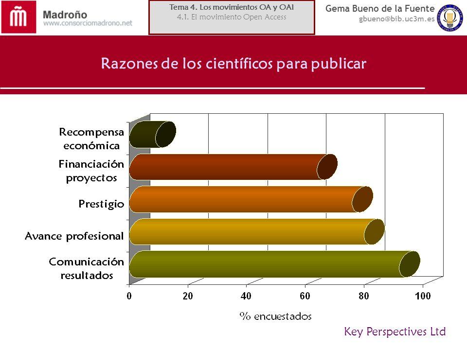 Gema Bueno de la Fuente gbueno@bib.uc3m.es Proyectos en España: proveedores de Servicios Proveedor de servicios y directorio de Recursos digitales en España (Ministerio de Cultura): http://www.mcu.es/roai/es/inicio/inicio.cmd http://www.mcu.es/roai/es/inicio/inicio.cmd Universidad Politécnica de Cataluña: UPCommons : https://upcommons.upc.edu/ https://upcommons.upc.edu/ Invenia Repository for Technological Innovation : http://www.invenia.es/invenia:oai http://www.invenia.es/invenia:oai Tema 4.