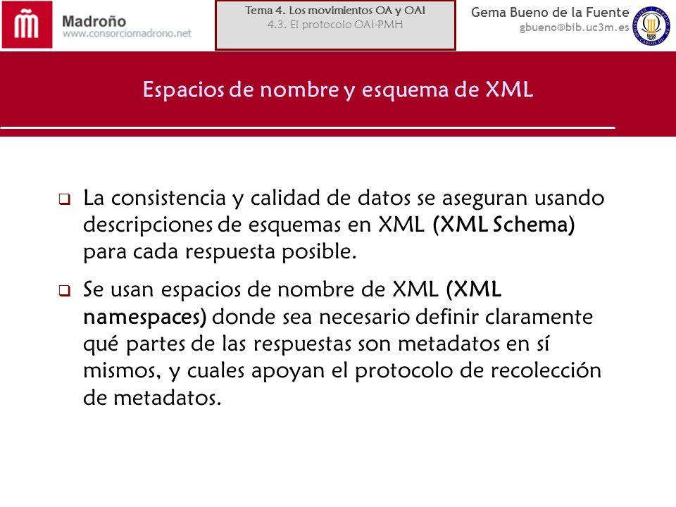 Gema Bueno de la Fuente gbueno@bib.uc3m.es Espacios de nombre y esquema de XML La consistencia y calidad de datos se aseguran usando descripciones de esquemas en XML (XML Schema) para cada respuesta posible.