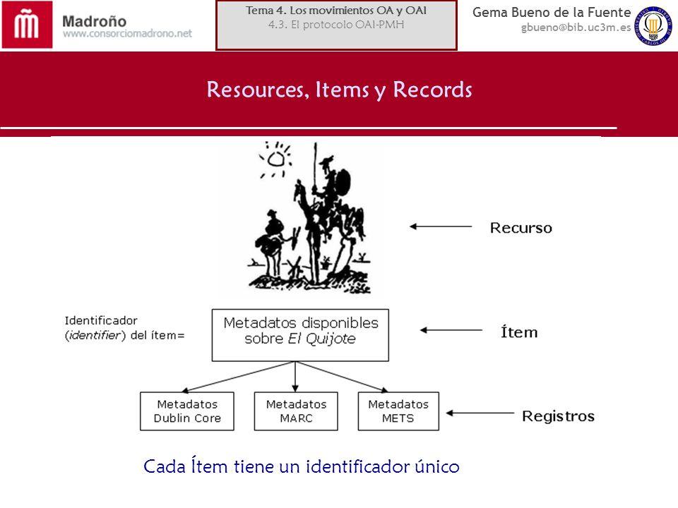Gema Bueno de la Fuente gbueno@bib.uc3m.es Resources, Items y Records Cada Ítem tiene un identificador único Tema 4. Los movimientos OA y OAI 4.3. El