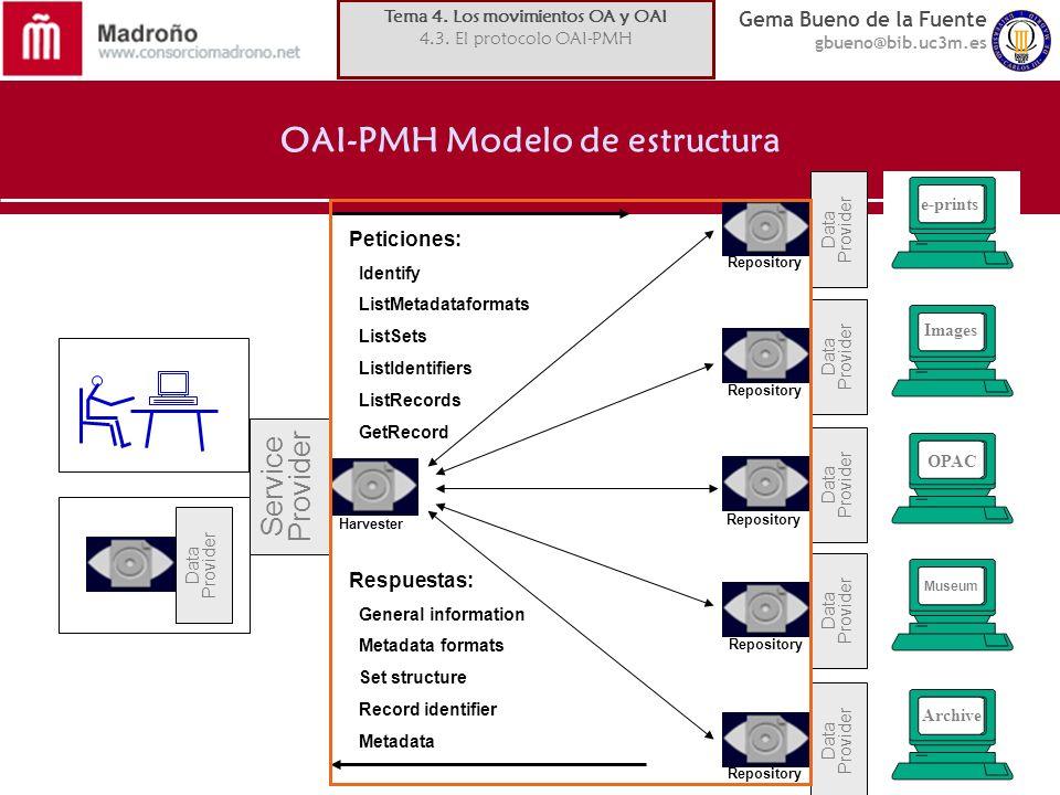 Gema Bueno de la Fuente gbueno@bib.uc3m.es Service Provider e-print Data Provider e-prints e-print Data Provider Images e-print Data Provider OPAC e-p