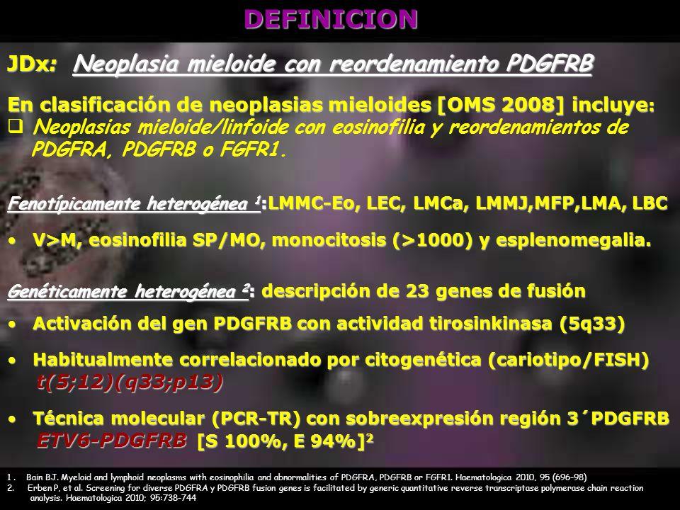 DEFINICION JDx: Neoplasia mieloide con reordenamiento PDGFRB En clasificación de neoplasias mieloides [OMS 2008] incluye : Neoplasias mieloide/linfoid