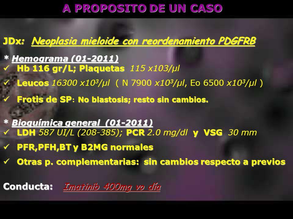 A PROPOSITO DE UN CASO JDx: Neoplasia mieloide con reordenamiento PDGFRB * Hemograma (01-2011) Hb 116 gr/L; Plaquetas Hb 116 gr/L; Plaquetas 115 x103/