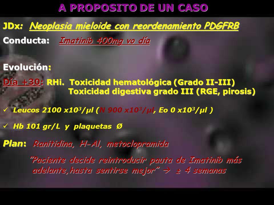 A PROPOSITO DE UN CASO JDx: Neoplasia mieloide con reordenamiento PDGFRB Conducta: Imatinib 400mg vo día Evolución: Día +30: RHi. Toxicidad hematológi