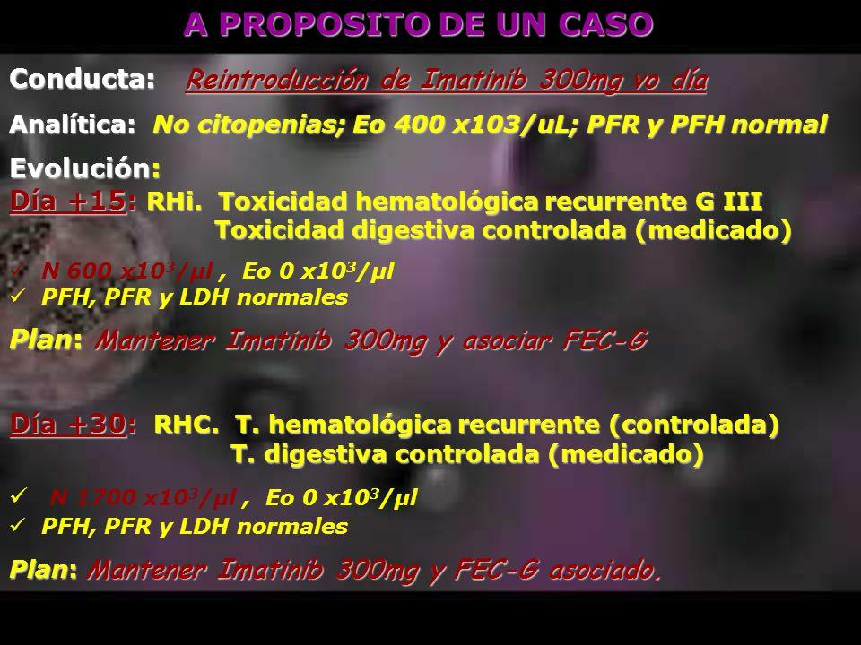 A PROPOSITO DE UN CASO Conducta: Reintroducción de Imatinib 300mg vo día Analítica: No citopenias; Eo 400 x103/uL; PFR y PFH normal Evolución: Día +15