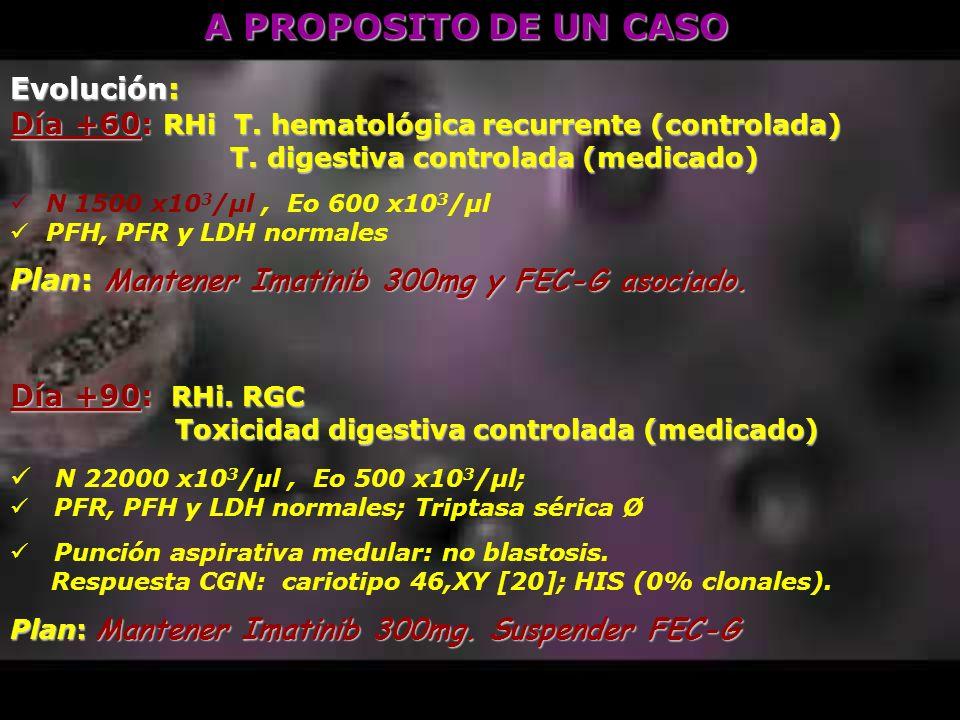 A PROPOSITO DE UN CASO Evolución: Día +60: RHi T. hematológica recurrente (controlada) T. digestiva controlada (medicado) T. digestiva controlada (med