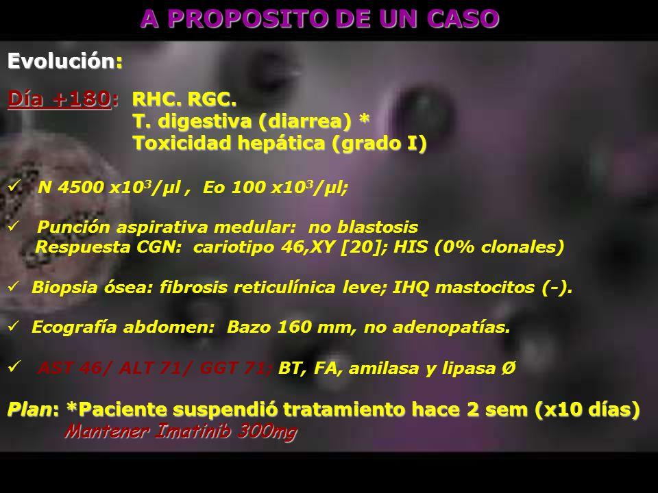 A PROPOSITO DE UN CASO Evolución: Día +180: RHC. RGC. T. digestiva (diarrea) * T. digestiva (diarrea) * Toxicidad hepática (grado I) Toxicidad hepátic