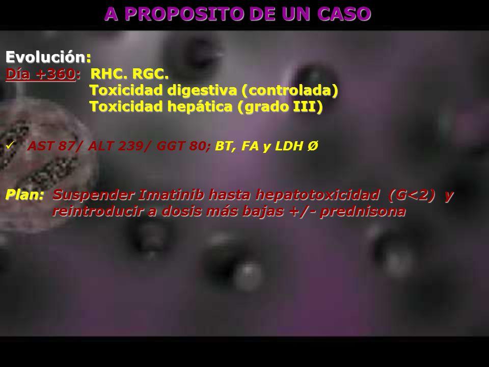 A PROPOSITO DE UN CASO Evolución: Día +360: RHC. RGC. Toxicidad digestiva (controlada) Toxicidad digestiva (controlada) Toxicidad hepática (grado III)