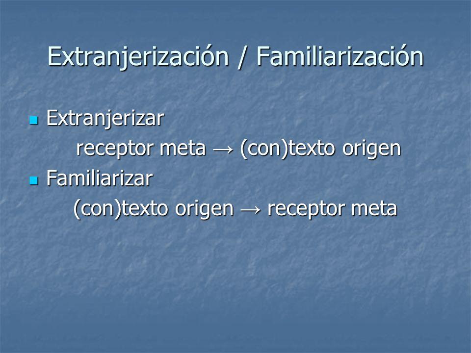 Extranjerización / Familiarización Extranjerizar Extranjerizar receptor meta (con)texto origen receptor meta (con)texto origen Familiarizar Familiariz