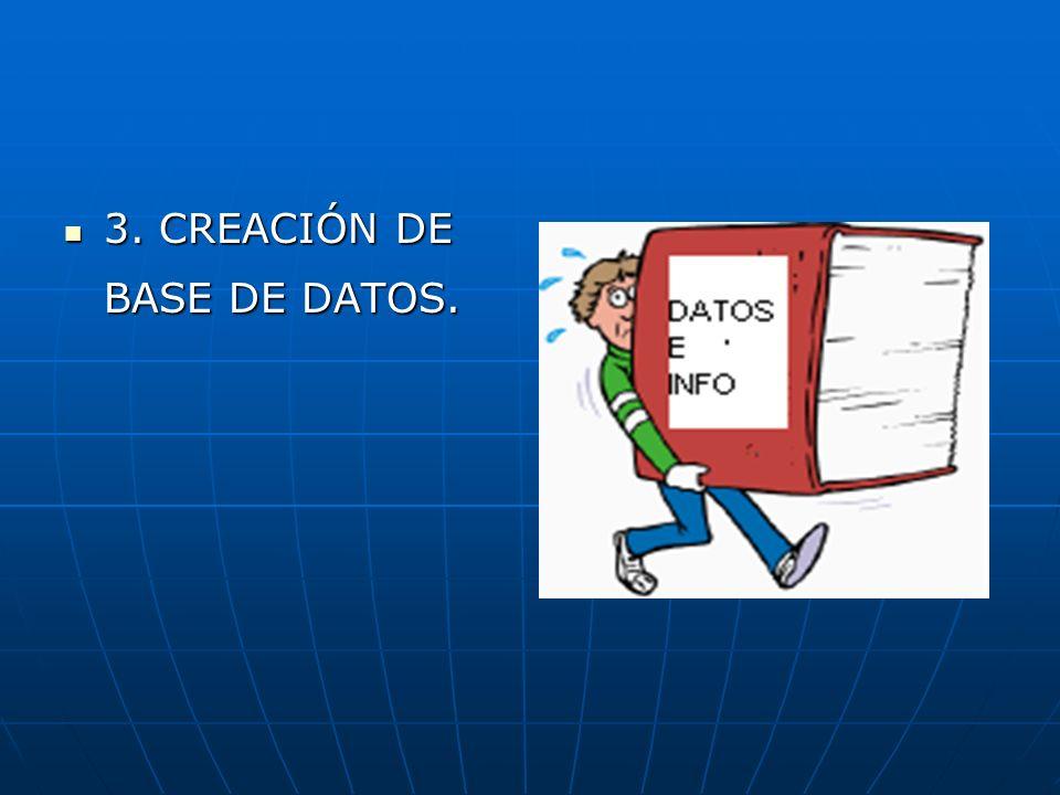 3. CREACIÓN DE BASE DE DATOS. 3. CREACIÓN DE BASE DE DATOS.