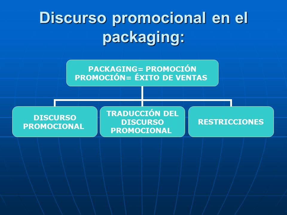 Discurso promocional en el packaging: PACKAGING= PROMOCIÓN PROMOCIÓN= ÉXITO DE VENTAS DISCURSO PROMOCIONAL TRADUCCIÓN DEL DISCURSO PROMOCIONAL RESTRICCIONES