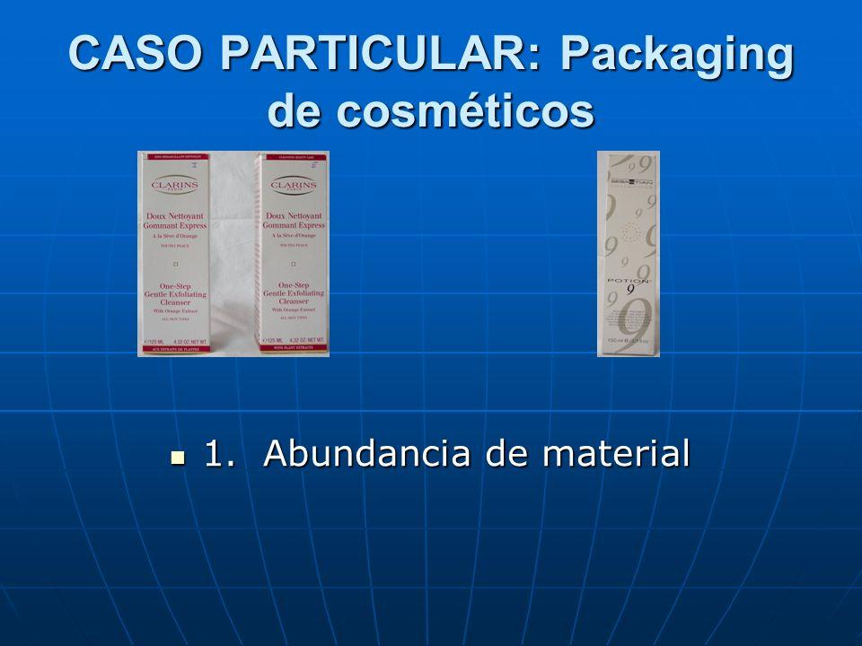 CASO PARTICULAR: Packaging de cosméticos 1. Abundancia de material