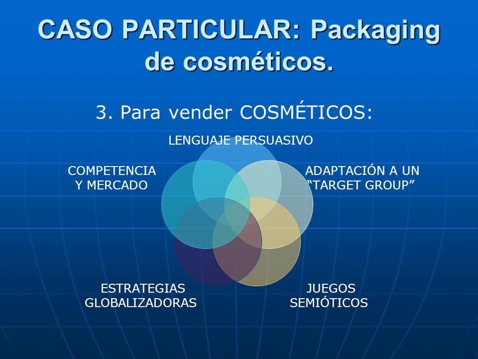 CASO PARTICULAR: Packaging de cosméticos. LENGUAJE PERSUASIVO