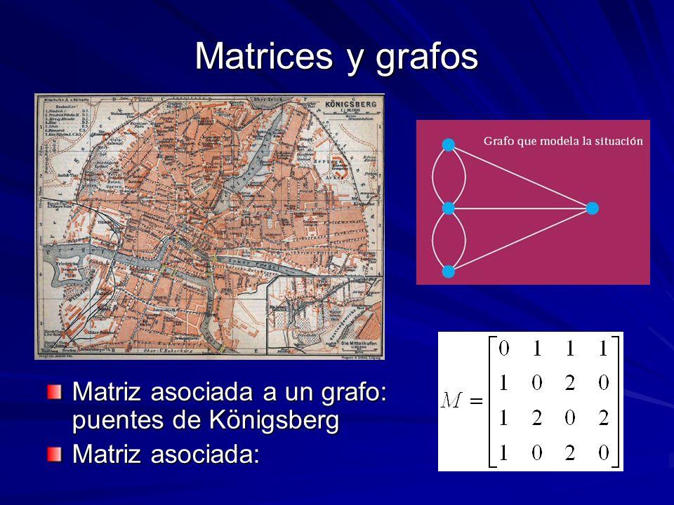 Matrices y grafos Matriz asociada a un grafo: puentes de Königsberg Matriz asociada: