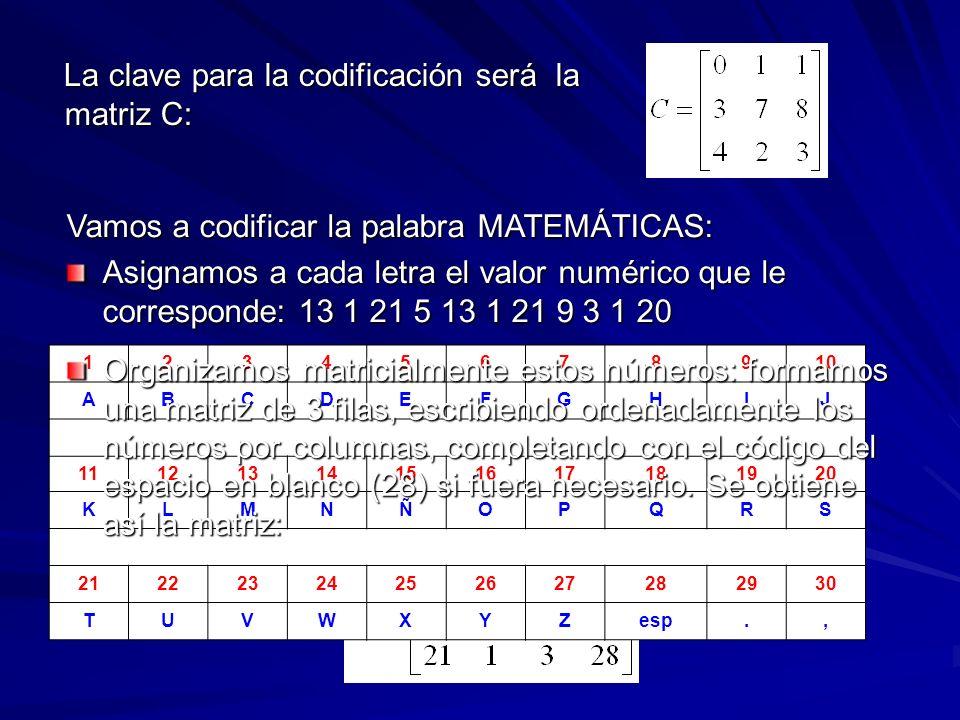 La clave para la codificación será la matriz C: La clave para la codificación será la matriz C: Vamos a codificar la palabra MATEMÁTICAS: Asignamos a