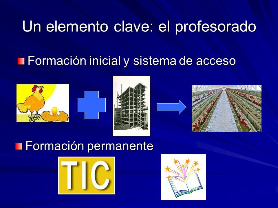 Un elemento clave: el profesorado Formación inicial y sistema de acceso Formación permanente