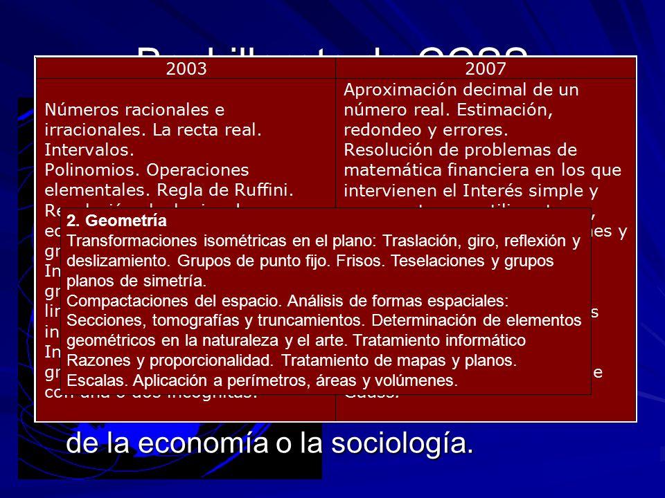 Bachillerato de CCSS Análisis de la realidad social desde una perspectiva matemática. Resolución de problemas. Rigor, abstracción, demostraciones, fór