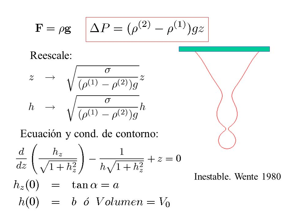 Reescale: Ecuación y cond. de contorno: Inestable. Wente 1980