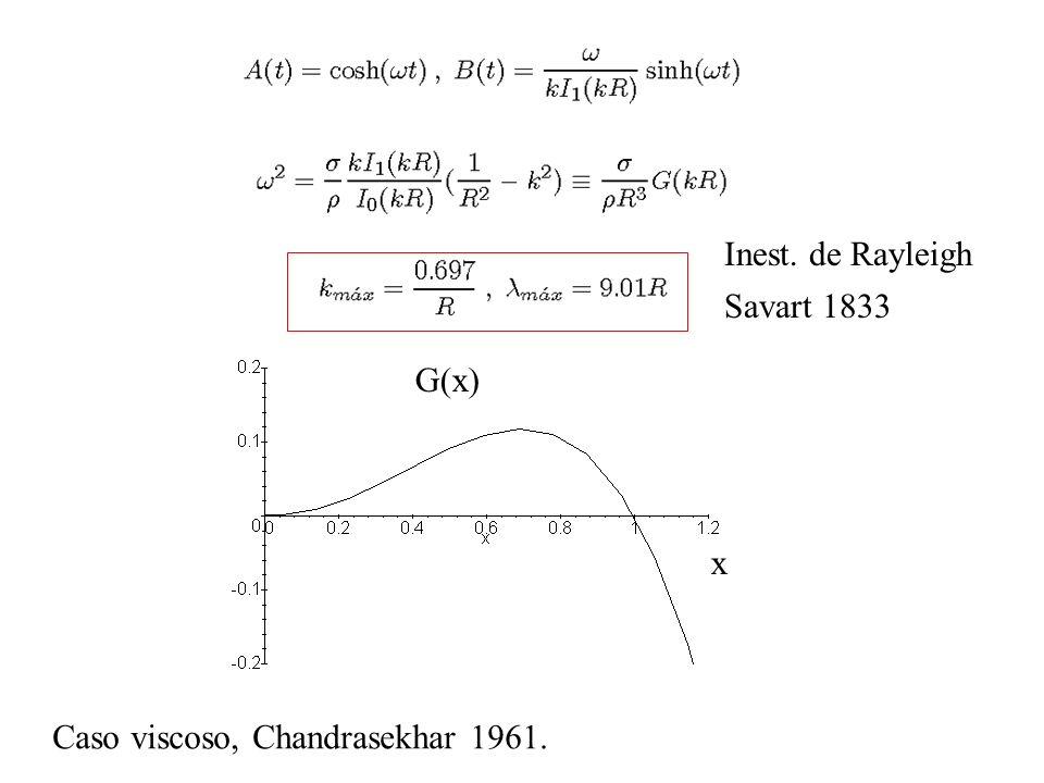 G(x) x Caso viscoso, Chandrasekhar 1961. Savart 1833 Inest. de Rayleigh