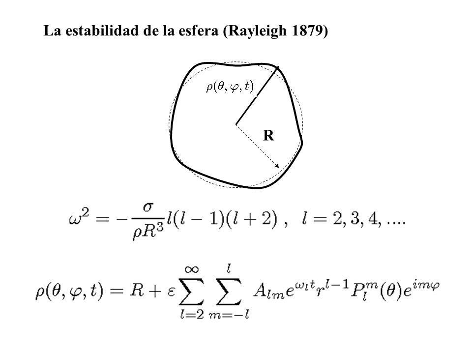 La estabilidad de la esfera (Rayleigh 1879) R