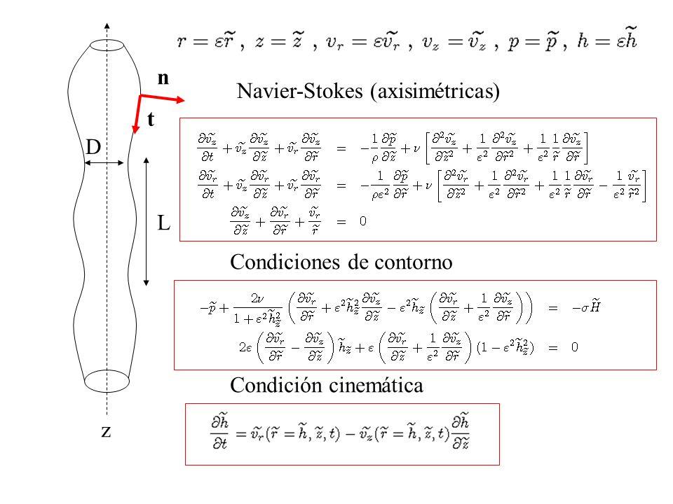 D L z n t Navier-Stokes (axisimétricas) Condiciones de contorno Condición cinemática