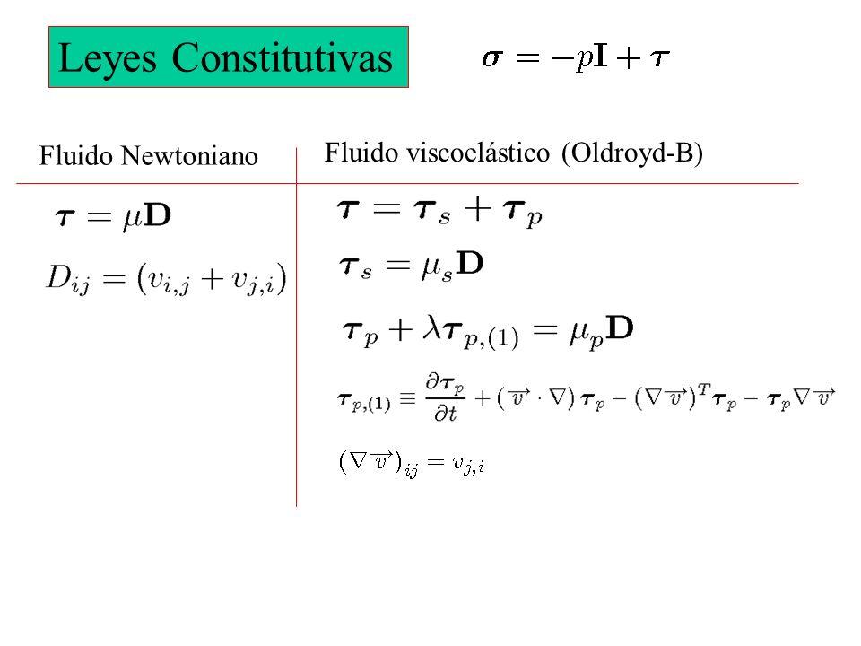 Fluido Newtoniano Fluido viscoelástico (Oldroyd-B) Leyes Constitutivas