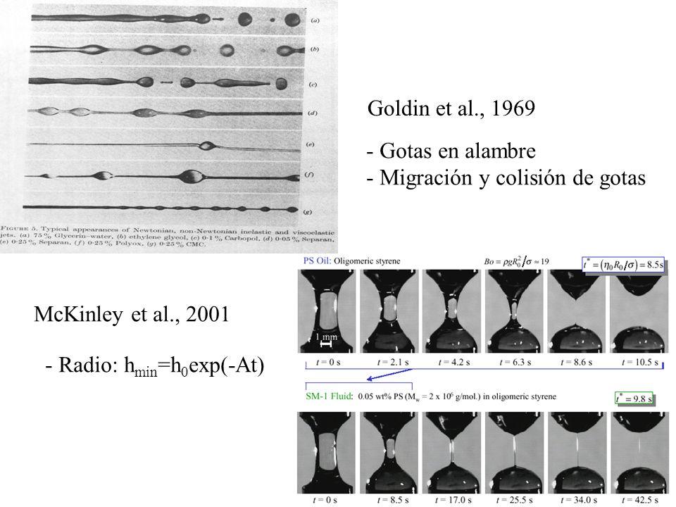 Goldin et al., 1969 McKinley et al., 2001 - Gotas en alambre - Migración y colisión de gotas - Radio: h min =h 0 exp(-At)