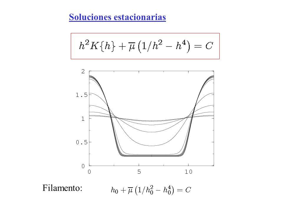 Soluciones estacionarias Filamento: