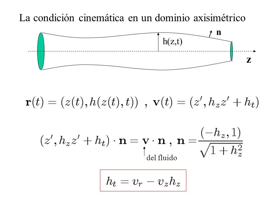 La condición cinemática en un dominio axisimétrico z h(z,t) n del fluido