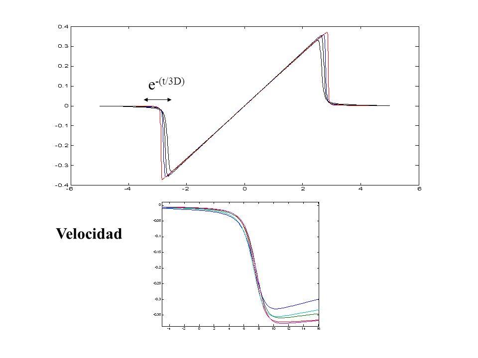 Velocidad e -(t/3D)