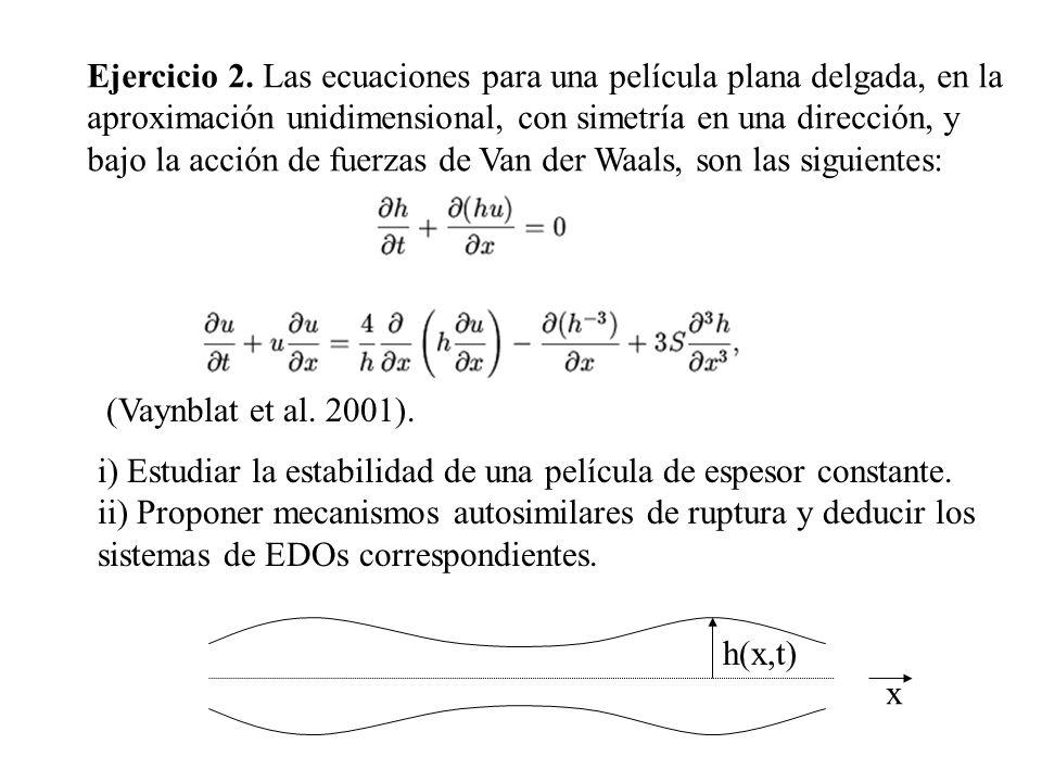 Ejercicio 2. Las ecuaciones para una película plana delgada, en la aproximación unidimensional, con simetría en una dirección, y bajo la acción de fue
