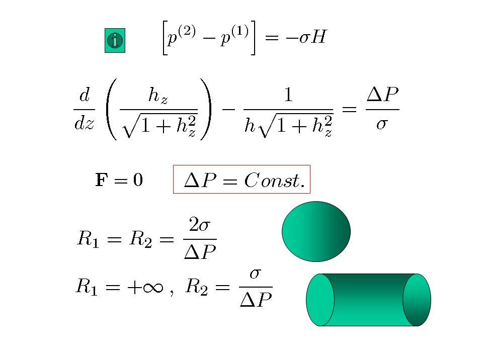 Desarrollo de Taylor en la variable radial + divergencia nula: Entonces: N-S C.C. Cin. p0p0 v2v2