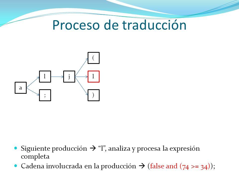 Proceso de traducción a l ; jl ) ( Siguiente producción l, analiza y procesa la expresión completa Cadena involucrada en la producción (false and (74