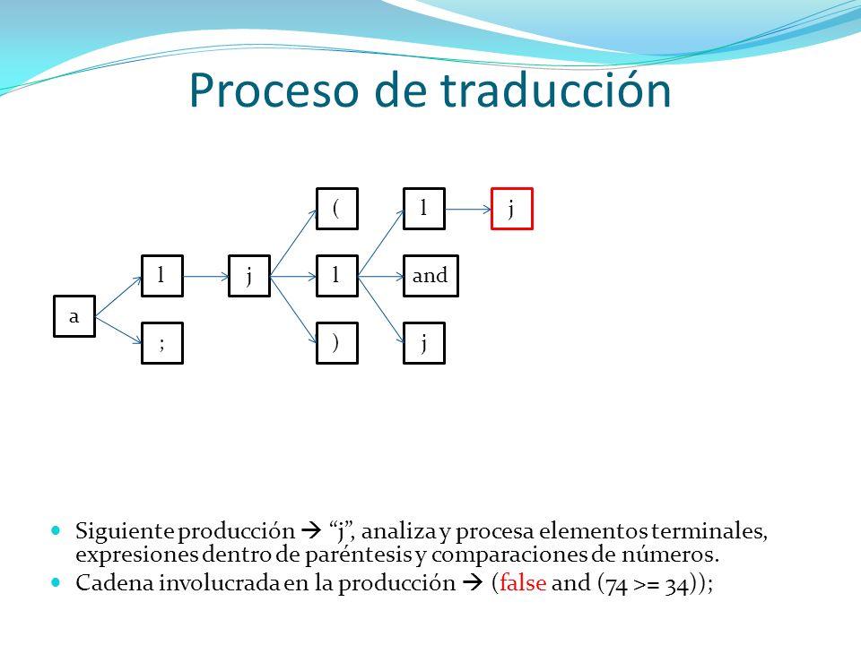 Proceso de traducción a l ; jl ) ( and j lj Siguiente producción j, analiza y procesa elementos terminales, expresiones dentro de paréntesis y compara
