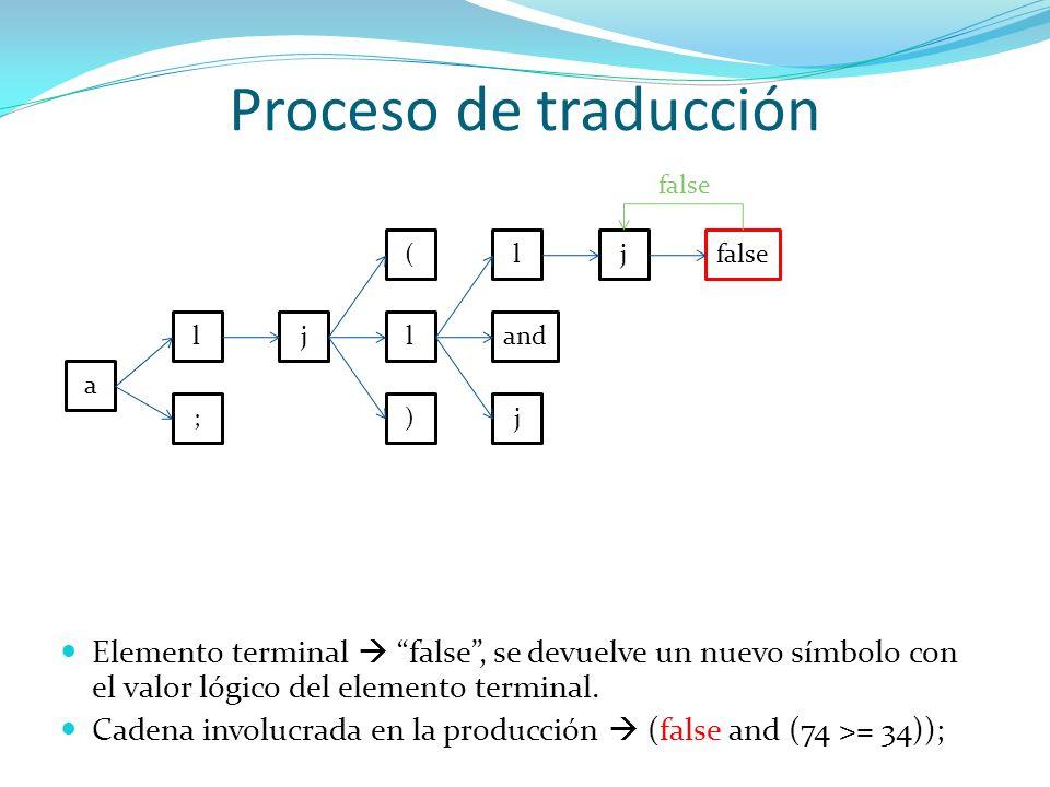 Proceso de traducción a l ; jl ) ( and j ljfalse Elemento terminal false, se devuelve un nuevo símbolo con el valor lógico del elemento terminal. Cade