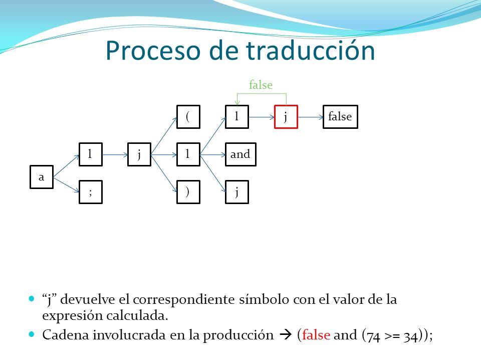 Proceso de traducción a l ; jl ) ( and j ljfalse j devuelve el correspondiente símbolo con el valor de la expresión calculada. Cadena involucrada en l